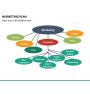 Marketing Plan PPT Slide 33