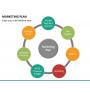 Marketing Plan PPT Slide 36