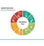 Marketing Plan PPT Slide 20