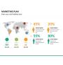 Marketing Plan PPT Slide 22