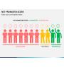Net promoter score PPT slide 1