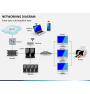 Networking diagram PPT slide 1
