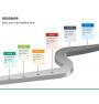 Roadmap PPT slide 19