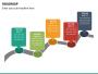 Roadmap PPT slide 41