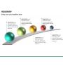 Roadmap PPT slide 21