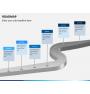 Roadmap PPT slide 1