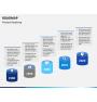 Roadmap PPT slide 17