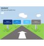 Roadmap PPT slide 18