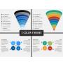 Sales method PPT cover slide