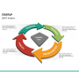 Startup PPT slide 32