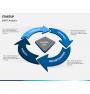 Startup PPT slide 7