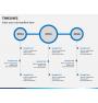 Timeline PPT slide 13