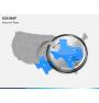 USA map PPT slide 17
