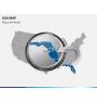 USA map PPT slide 18