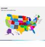 USA map PPT slide 3