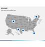 USA map PPT slide 7