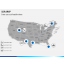 USA map PPT slide 8