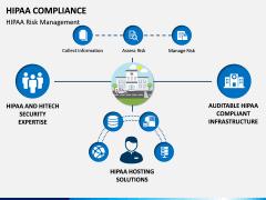 HIPAA Compliance PPT slide 6