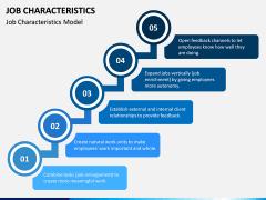 Job Characteristics PPT Slide 2