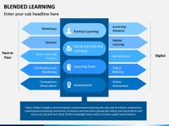 Blended Learning PPT Slide 13