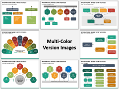 International Market Entry Methods PPT Slide MC Combined
