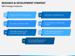 R&D Strategy PPT Slide 17