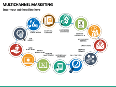 Multichannel Marketing PPT slide 23