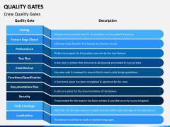 Quality Gates PPT Slide 12
