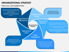 Organizational Strategy PPT Slide 6