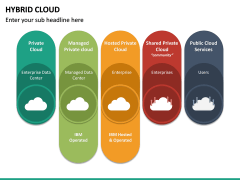 Hybrid Cloud PPT Slide 23
