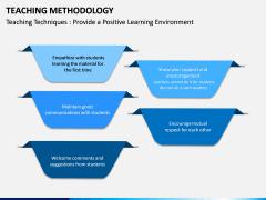 Teaching Methodogy PPT Slide 15