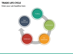 Trade Life Cycle PPT Slide 20