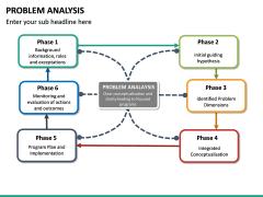 Problem Analysis PPT slide 17