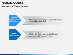 Problem Analysis PPT slide 8