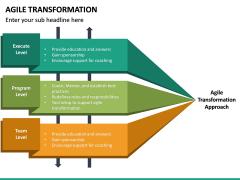 Agile Transformation PPT Slide 24