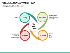 Personal Development Plan PPT Slide 37