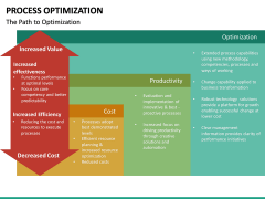 Process Optimization PPT Slide 24