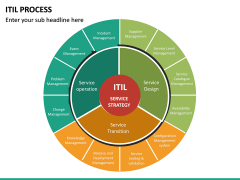 ITIL Process PPT Slide 13