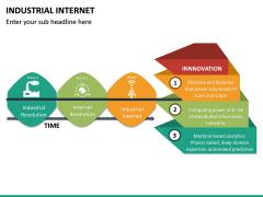 Industrial Internet PPT Slide 21