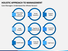 Holistic Approach to Management PPT Slide 9