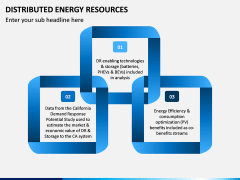 Distributed Energy Resources PPT Slide 15