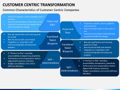 Customer Centric Transformation PPT Slide 8
