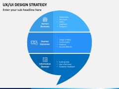UX/UI Design Strategy PPT Slide 9