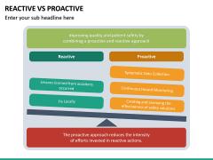 Reactive Proactive PPT Slide 19