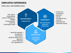 Employee Experience PPT Slide 6