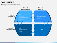 TOWS Matrix PPT Slide 4
