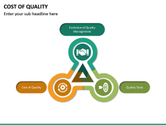 Cost of Quality PPT Slide 26