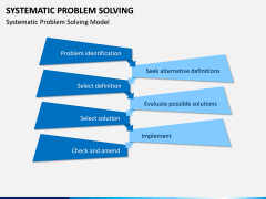 Systematic Problem Solving PPT Slide 7
