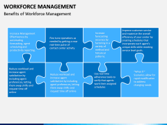 Workforce Management PPT Slide 14