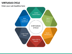 Virtuous Cycle PPT Slide 13